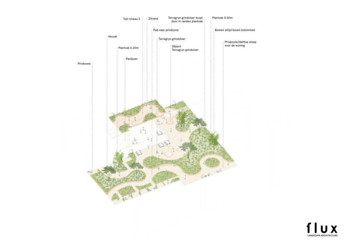 Synchroon Circulair-Een-Nieuwe-Stedelijke-Ecologie-XS-Deluxe-Houthavens-Amsterdam-park